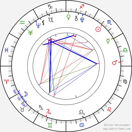 Mackenzie Foy tema natale, oroscopo, Mackenzie Foy oroscopi gratuiti, astrologia