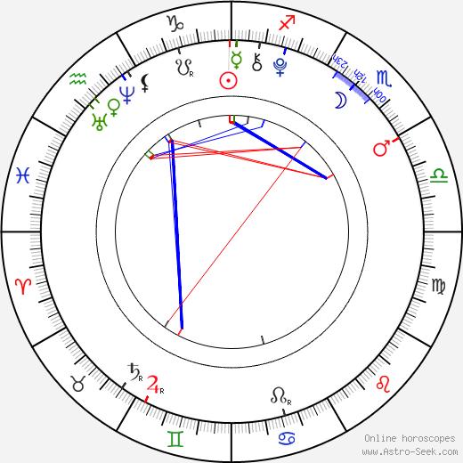 Eric tema natale, oroscopo, Eric oroscopi gratuiti, astrologia