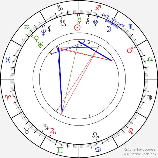 Joshua Bassett tema natale, oroscopo, Joshua Bassett oroscopi gratuiti, astrologia