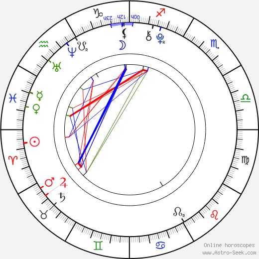 Sophie Nélisse tema natale, oroscopo, Sophie Nélisse oroscopi gratuiti, astrologia
