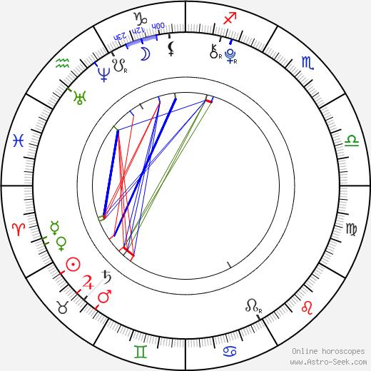 Da-bin Jung astro natal birth chart, Da-bin Jung horoscope, astrology