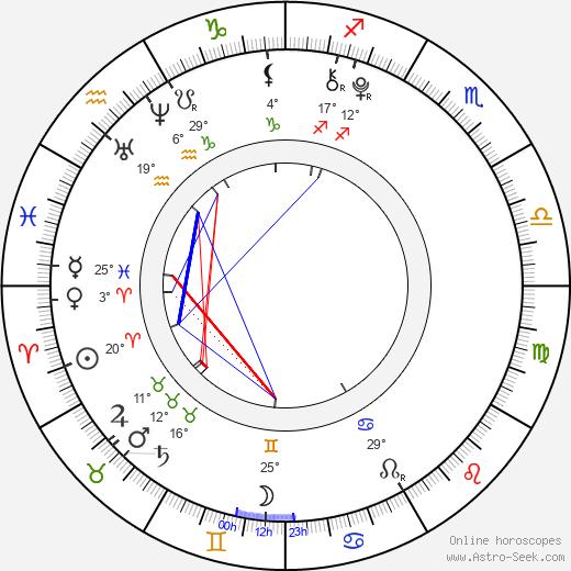 Jackie Evancho tema natale, biography, Biografia da Wikipedia 2020, 2021