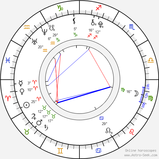 Lily Pilblad birth chart, biography, wikipedia 2019, 2020