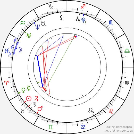 Marián Mikš tema natale, oroscopo, Marián Mikš oroscopi gratuiti, astrologia