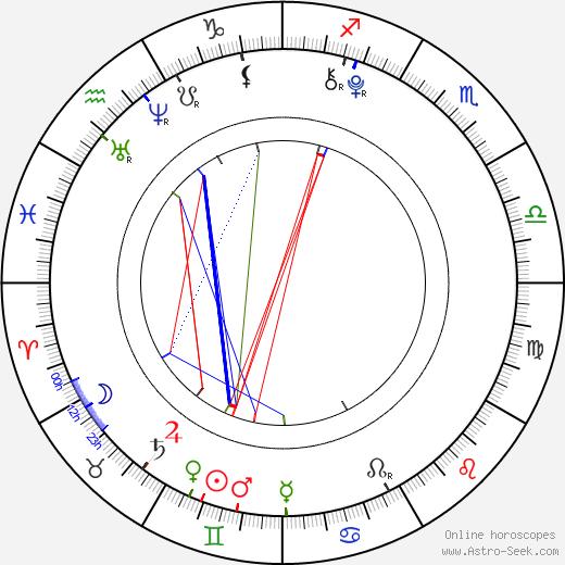Jared Gilmore tema natale, oroscopo, Jared Gilmore oroscopi gratuiti, astrologia