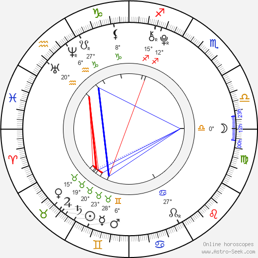 Kathleen Teresa Scott birth chart, biography, wikipedia 2019, 2020