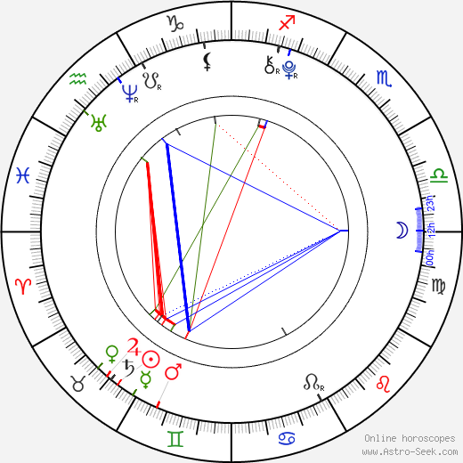 Kathleen Teresa Scott astro natal birth chart, Kathleen Teresa Scott horoscope, astrology