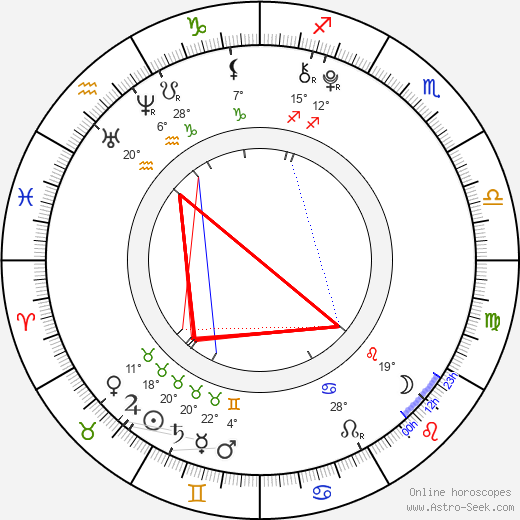 Shyann McClure birth chart, biography, wikipedia 2019, 2020