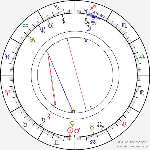 Danielle Cimorelli tema natale, oroscopo, Danielle Cimorelli oroscopi gratuiti, astrologia