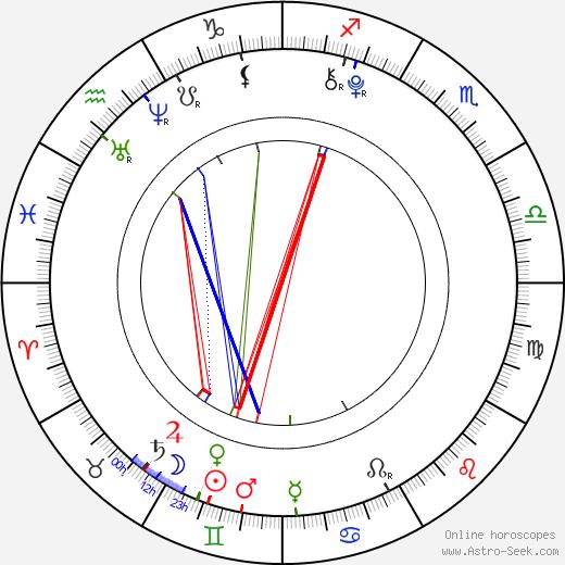 Joey Massey tema natale, oroscopo, Joey Massey oroscopi gratuiti, astrologia