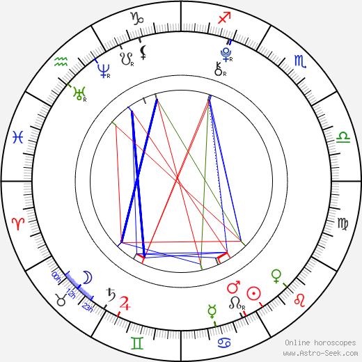 Mason Cook astro natal birth chart, Mason Cook horoscope, astrology
