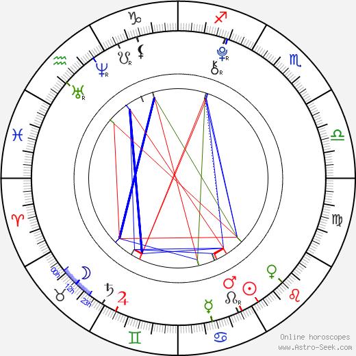Preston Bailey tema natale, oroscopo, Preston Bailey oroscopi gratuiti, astrologia