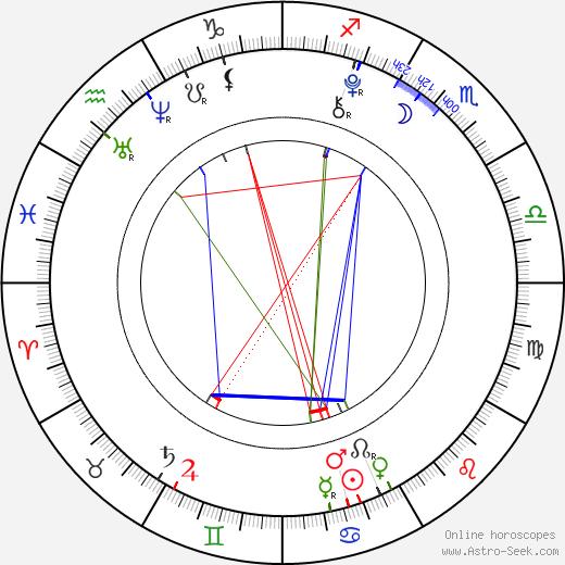 Roy Purcell tema natale, oroscopo, Roy Purcell oroscopi gratuiti, astrologia