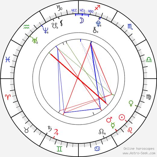 Cedric Eich astro natal birth chart, Cedric Eich horoscope, astrology