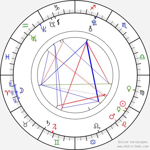 Ema Freiová astro natal birth chart, Ema Freiová horoscope, astrology