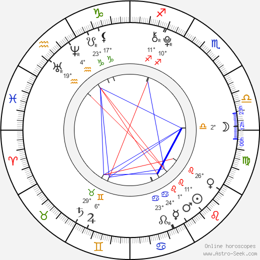 Landry Bender birth chart, biography, wikipedia 2018, 2019