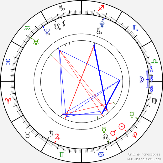 Landry Bender astro natal birth chart, Landry Bender horoscope, astrology