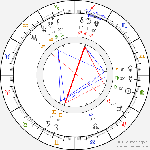 Natashya Hawley birth chart, biography, wikipedia 2019, 2020
