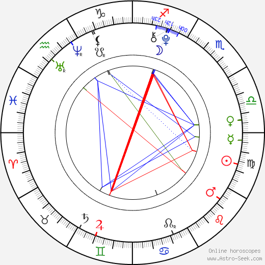 Natashya Hawley astro natal birth chart, Natashya Hawley horoscope, astrology