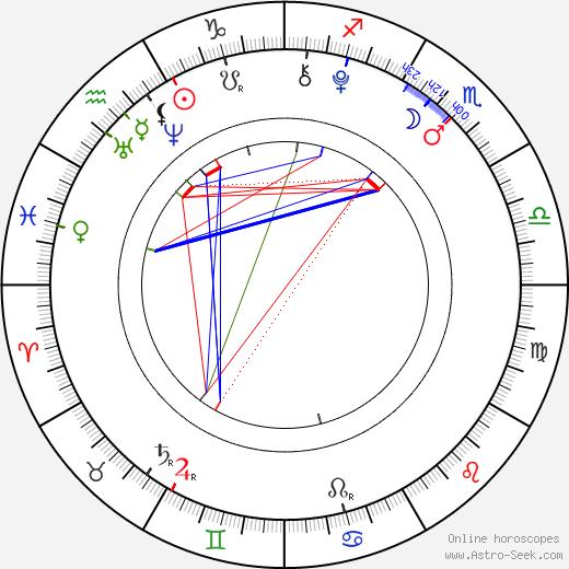 Claire Engler tema natale, oroscopo, Claire Engler oroscopi gratuiti, astrologia