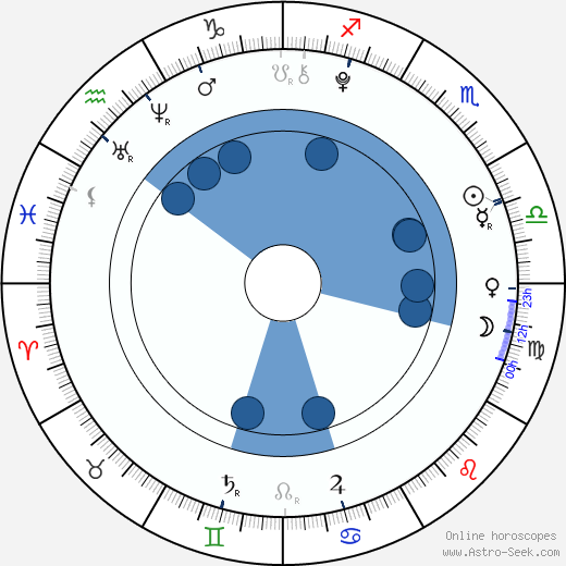 Anna-Marie Valentová wikipedia, horoscope, astrology, instagram