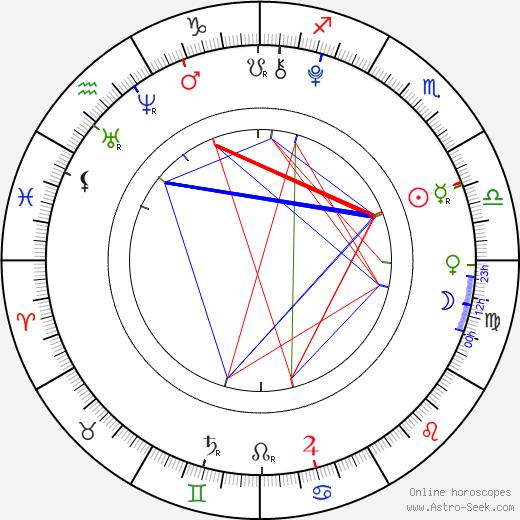 Anna-Marie Valentová tema natale, oroscopo, Anna-Marie Valentová oroscopi gratuiti, astrologia