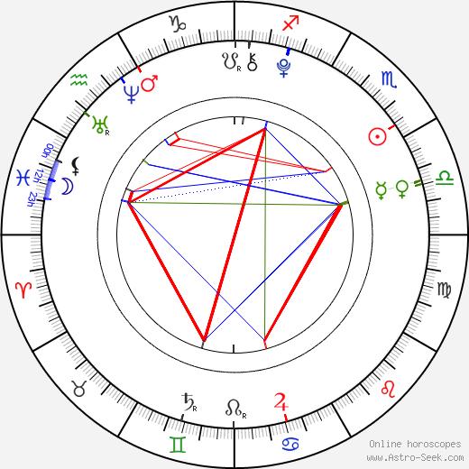 Teilor Grubbs tema natale, oroscopo, Teilor Grubbs oroscopi gratuiti, astrologia