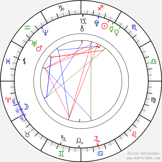 Morgana Davies astro natal birth chart, Morgana Davies horoscope, astrology