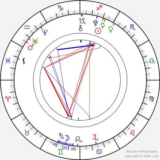 Savannah McReynolds tema natale, oroscopo, Savannah McReynolds oroscopi gratuiti, astrologia