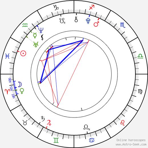 Romy Settbon Moore tema natale, oroscopo, Romy Settbon Moore oroscopi gratuiti, astrologia