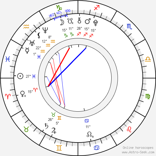 Jada Facer birth chart, biography, wikipedia 2019, 2020