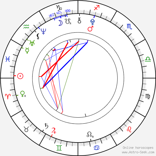 Jada Facer tema natale, oroscopo, Jada Facer oroscopi gratuiti, astrologia