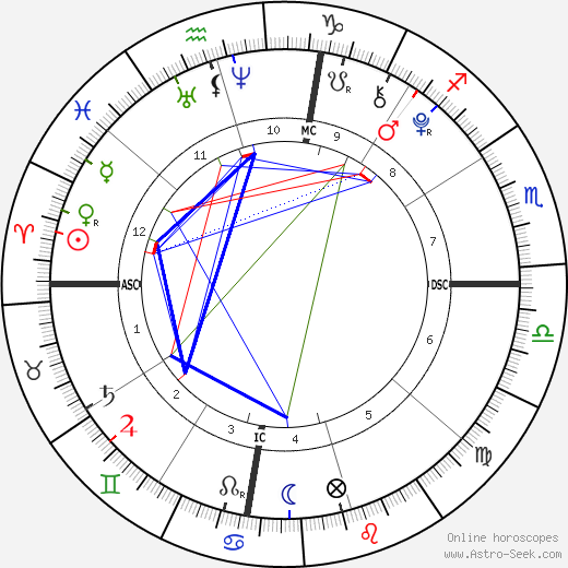 Jackson Beamer tema natale, oroscopo, Jackson Beamer oroscopi gratuiti, astrologia