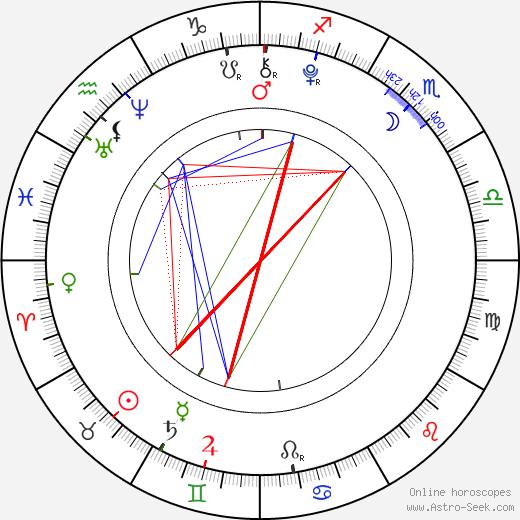 Destiny Whitlock tema natale, oroscopo, Destiny Whitlock oroscopi gratuiti, astrologia