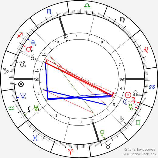 Isabelle a Grace Armstrong astro natal birth chart, Isabelle a Grace Armstrong horoscope, astrology