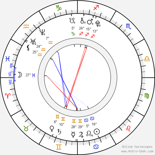 Bryn Early birth chart, biography, wikipedia 2019, 2020