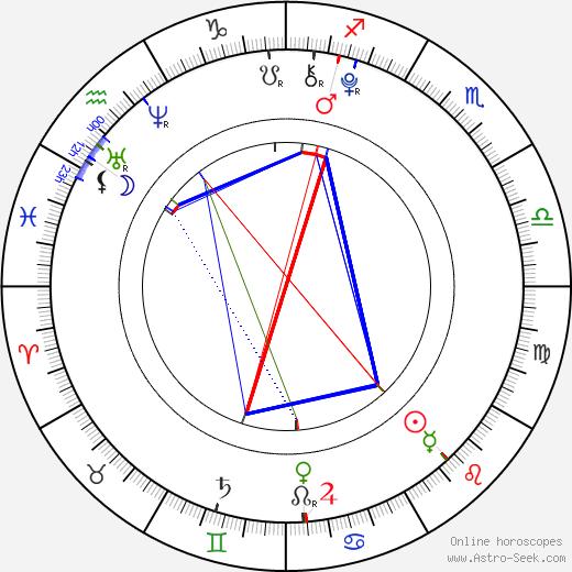 Maddox Chivan Jolie-Pitt tema natale, oroscopo, Maddox Chivan Jolie-Pitt oroscopi gratuiti, astrologia