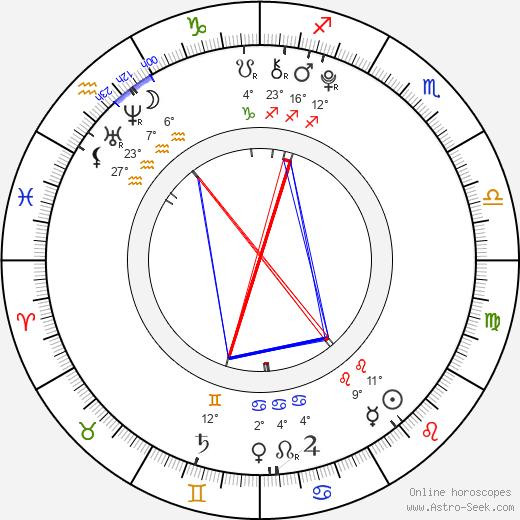 Michael Strusievici tema natale, biography, Biografia da Wikipedia 2020, 2021