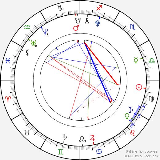 Emma Fuhrmann tema natale, oroscopo, Emma Fuhrmann oroscopi gratuiti, astrologia