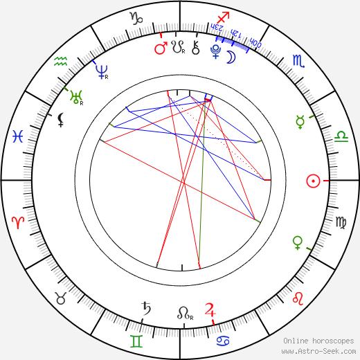 Gabriel Kaufmann tema natale, oroscopo, Gabriel Kaufmann oroscopi gratuiti, astrologia