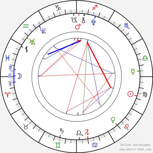 Maelle Le Rhun tema natale, oroscopo, Maelle Le Rhun oroscopi gratuiti, astrologia