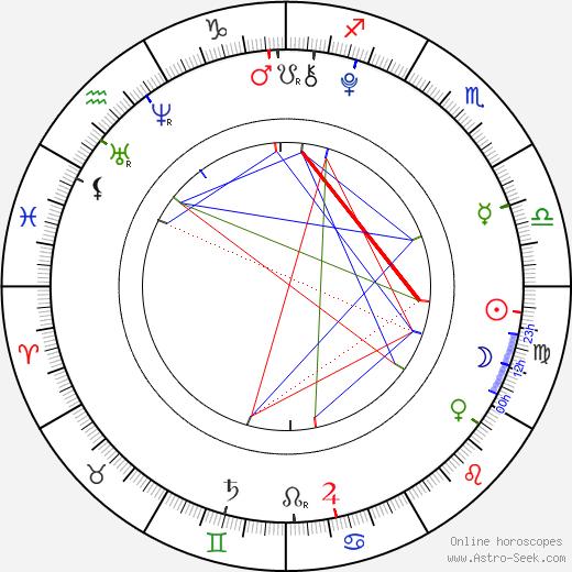Samuel Shipway tema natale, oroscopo, Samuel Shipway oroscopi gratuiti, astrologia