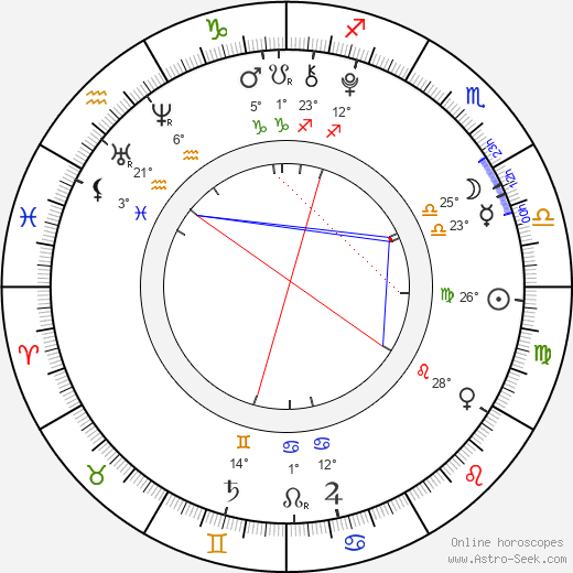 Taylor Geare birth chart, biography, wikipedia 2019, 2020