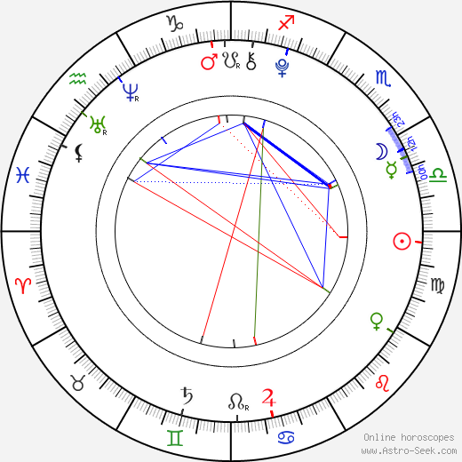 Taylor Geare birth chart, Taylor Geare astro natal horoscope, astrology