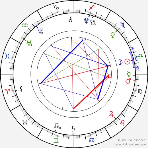 Клеопатра Павловна Стратан Cleopatra Stratan день рождения гороскоп, Cleopatra Stratan Натальная карта онлайн