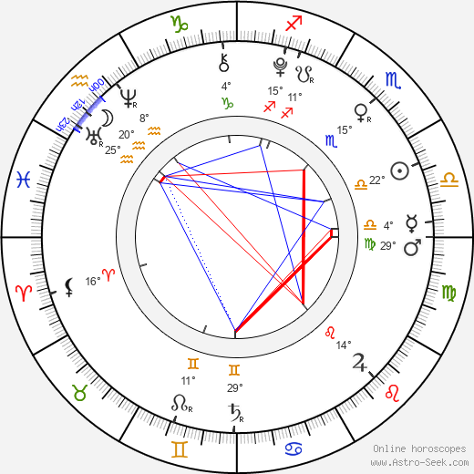 Malu Trevejo birth chart, biography, wikipedia 2019, 2020