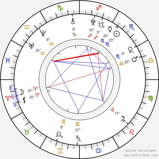 Robin Soudek birth chart, biography, wikipedia 2019, 2020