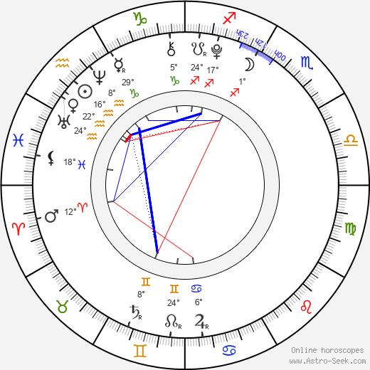 Davis Cleveland birth chart, biography, wikipedia 2019, 2020