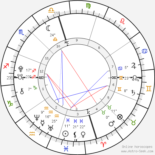 Homer Heche Lafoon birth chart, biography, wikipedia 2019, 2020
