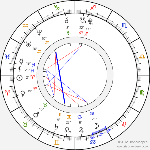 Patrick Graham birth chart, biography, wikipedia 2019, 2020